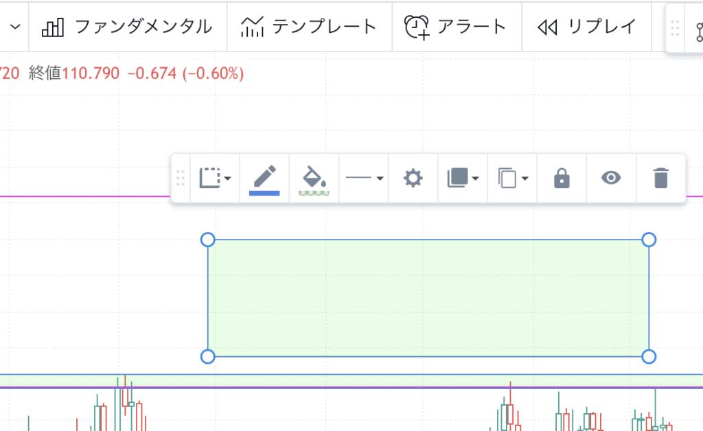 FX tradingview 水平ライン